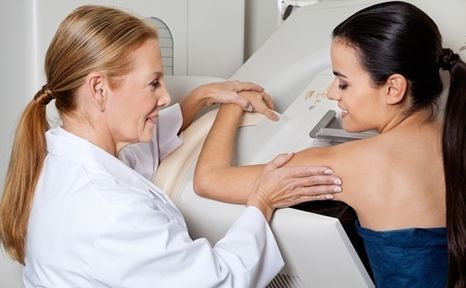 Understanding Mammogram Results