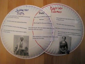 similarities between george sand and harriet Definitions of the important terms you need to know about in order to understand harriet beecher stowe, including abolitionist movement , confederacy george sand - george sand was calvin ellis stowe - calvin stowe, harriet beecher's husband.