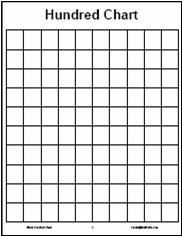 """Blank 100 chart probably better for writing names than the first one I found. Kids can """"Rainbow Write"""", too!"""