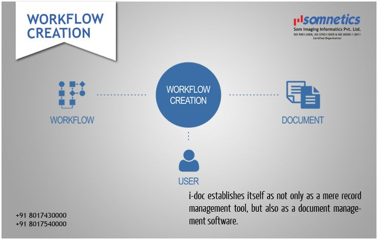 Easy to drag and drop processmaker workflow creation software.