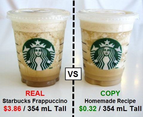 Make a Starbucks Frappuccino for $ 0.32 cents. Step-by-Step Tutorial.