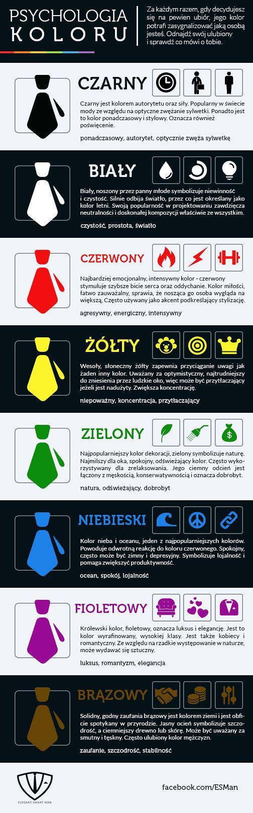 psychologia koloru znaczenie czerń biel czerwony żółty zielony niebieski infografika