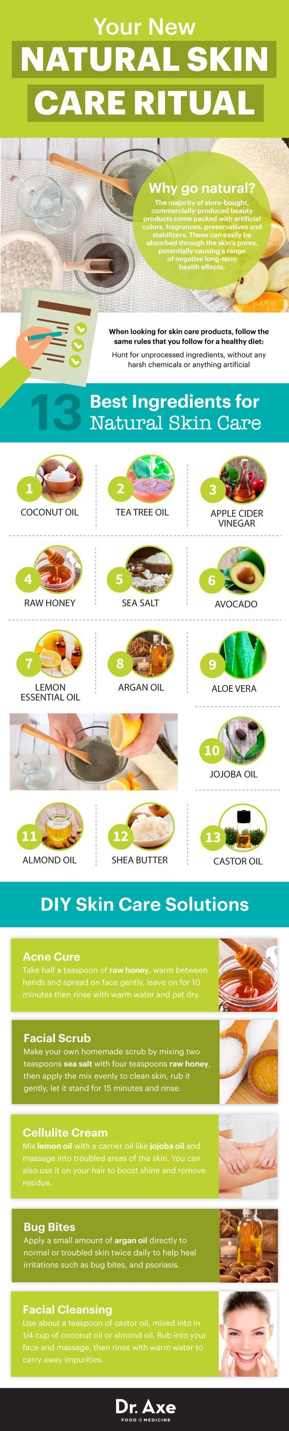Using natural skin treatments are an effective way to reduce your exposure to nasty chemicals and toxins in a lot of cosmetic products // skinnymetea.com.au