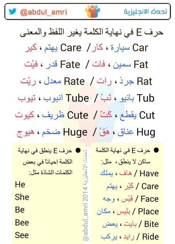 تحدث الإنجليزية On Twitter English Language Learning Grammar English Language Learning Learn English Vocabulary