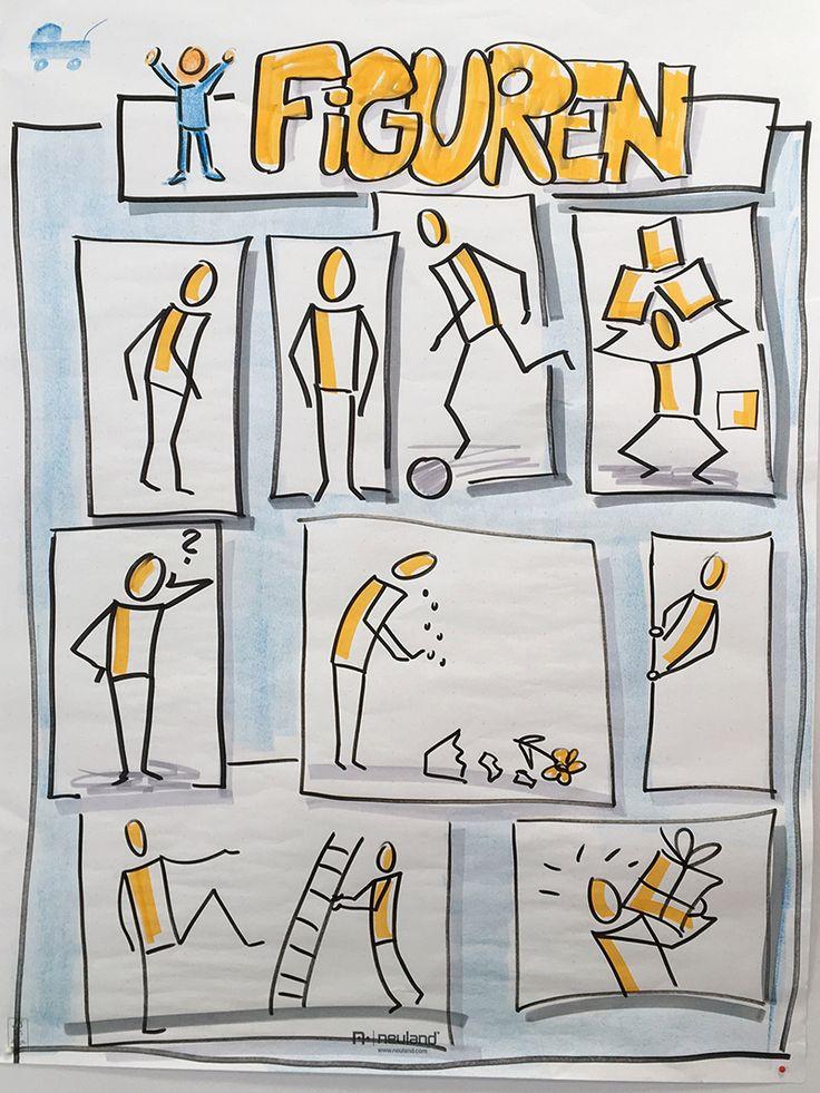 Gezeichnete Flipchart-Figuren in verschiedenen Situationen. Zeichnung und Foto: Janne Klöpper