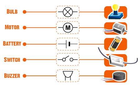 Construction de circuits électriques en ligne // Online electrical circuit builder