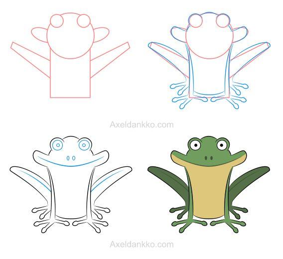 1000 ideas about dessiner une grenouille on pinterest - Dessiner une grenouille ...