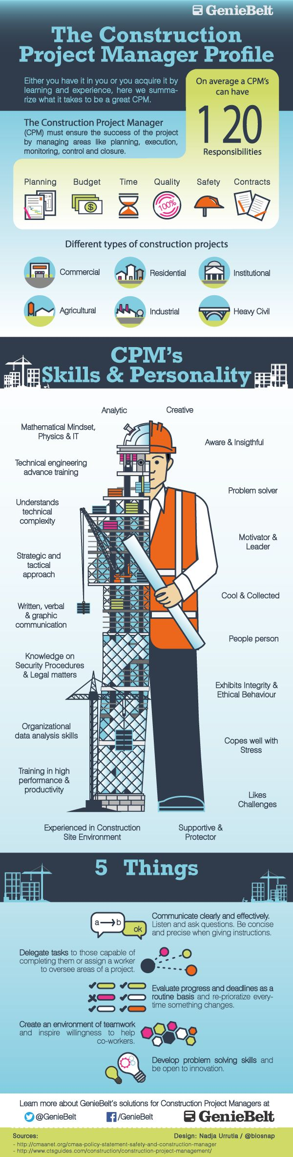 Construction Project Manager Infographic Construction ManagerCivil