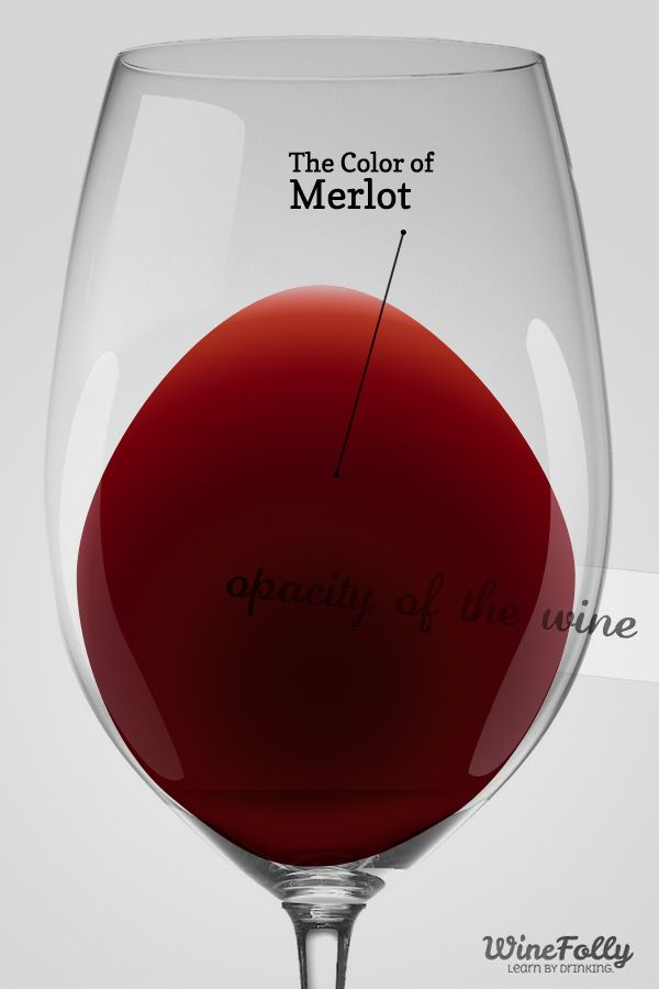 The color of Merlot in a Glass #wine #vin