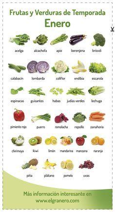 FRUTAS Y VERDURAS - ENERO. Calendario de #frutas y #verduras de temporada para el mes de #enero. Puedes clicar en la #foto para ir a nuestra web y descargarte el pdf en alta calidad. Así sabrás qué poner en la #cesta de la #compra.