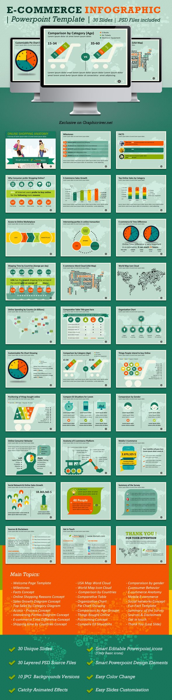 E-Commerce Infographic Powerpoint Template by kh2838 Studio, via Behance - by Bootcamp Media