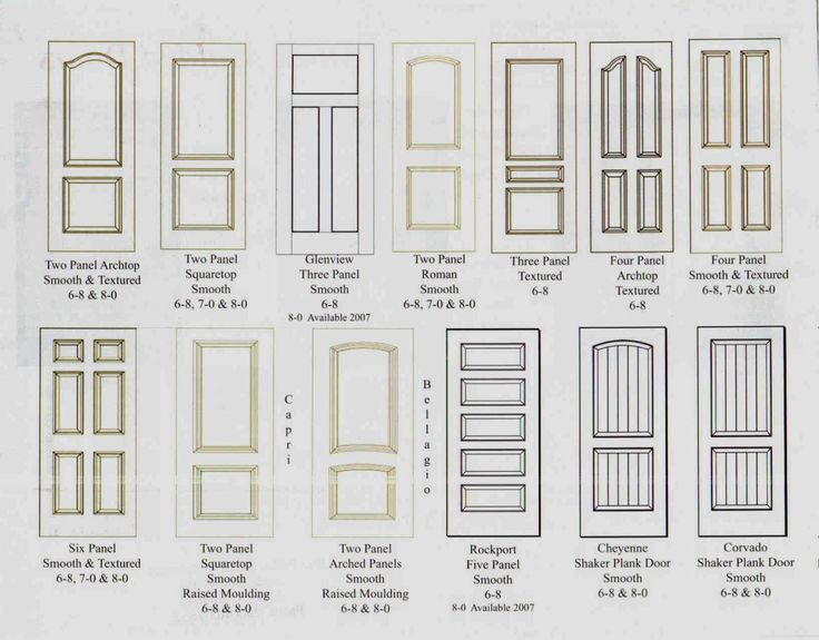 Best 25+ Interior door trim ideas on Pinterest