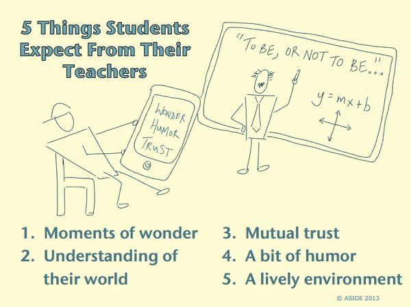 21 things about dating a teacher The 21 things free personalized learning tutorials, hands-on activities, how-to videos and resources to build technology skills for the 21st century educator aligned to international technology standards (iste) and the k-8 21things4students project.