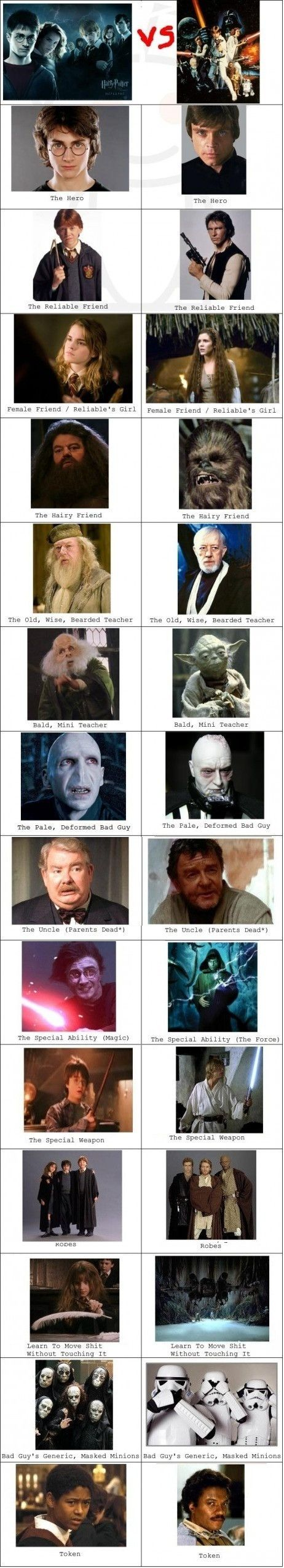 Anything Harry Potter can do, Star Wars can do better... and... firstier. Yes, that is too a word.
