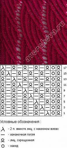 motif tricot vagues