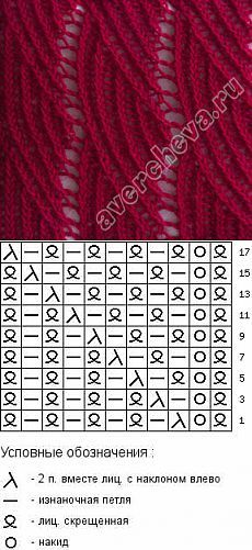 узор 29 | каталог вязаных спицами узоров