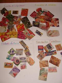 Affiche sur les 4 groupes alimentaire.