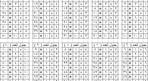 تحميل جدول الضرب pdf