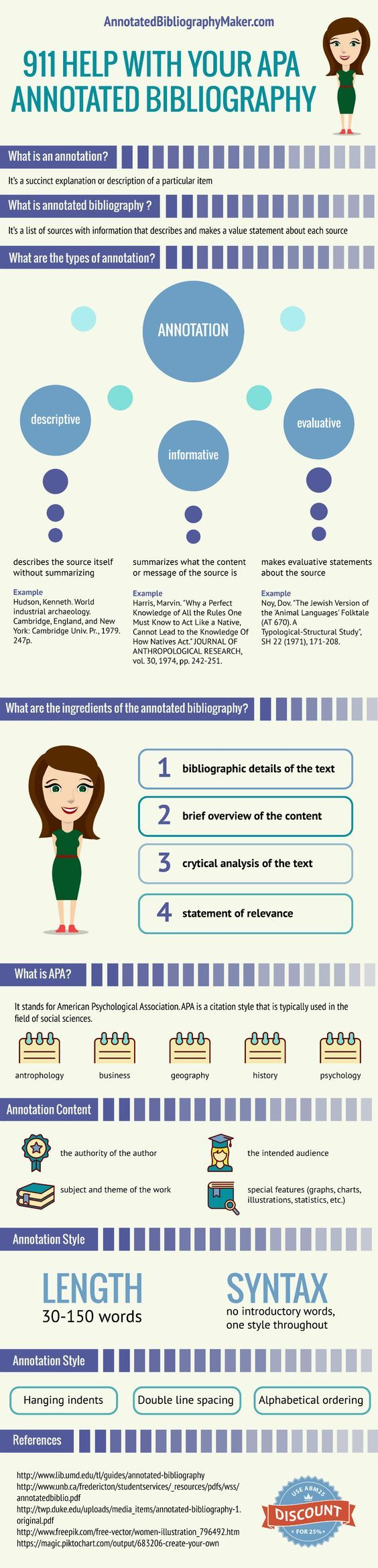 The company annotatedbibliographymaker.com has arranged lots of experience bibliography writers who provide APA Style Annotated Bibliography statement. Do not worry to go anywhere, Please go to the link today here http://www.annotatedbibliographymaker.com/we-can-write-you-annotated-bibliography-in-apa-style/
