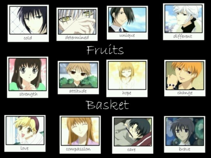The Sohma Family Representing Character Traits Fruits Basket
