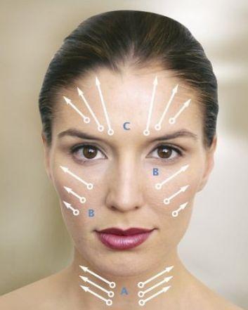 Face Flexing Aerobics For An Invigorated Facial Skin