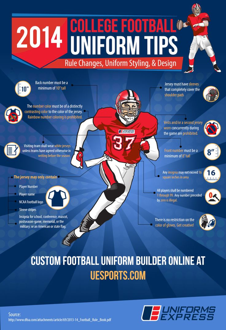 Here are the top 10 college football rule changes for the 2014 season. Check out this infographic to see helmet, uniform, glove, and apparel rule changes.