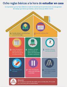 AYUDA PARA MAESTROS: 8 reglas básicas a la hora de estudiar en casa
