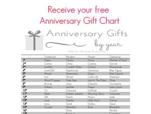 Free Anniversary Gift Chart from your 1st anniversary to your 70th. Find out what gift it is for this year
