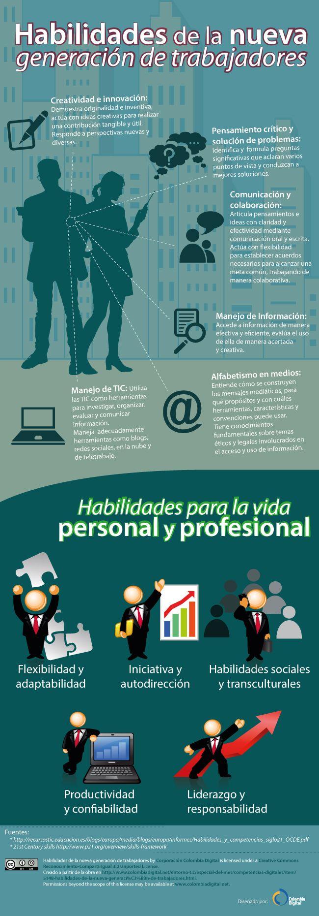 Habilidades de la nueva generación de trabajadores #infografia #empleo #recursoshumanos #rrhh