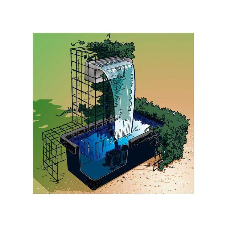 les 25 meilleures idées de la catégorie pompe bassin exterieur sur