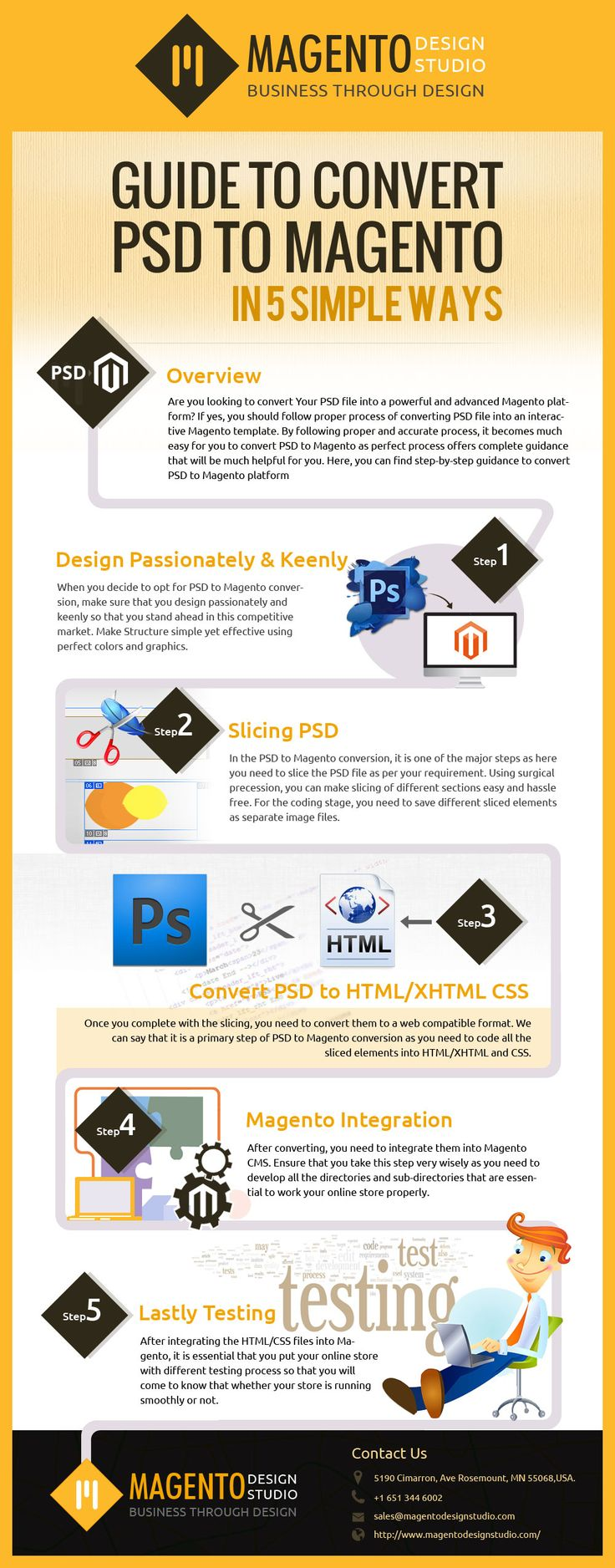 If you are looking to convert your PSD doc into a fully-featured Magento platform, this infographic can help you out as it contains step-by-step guide