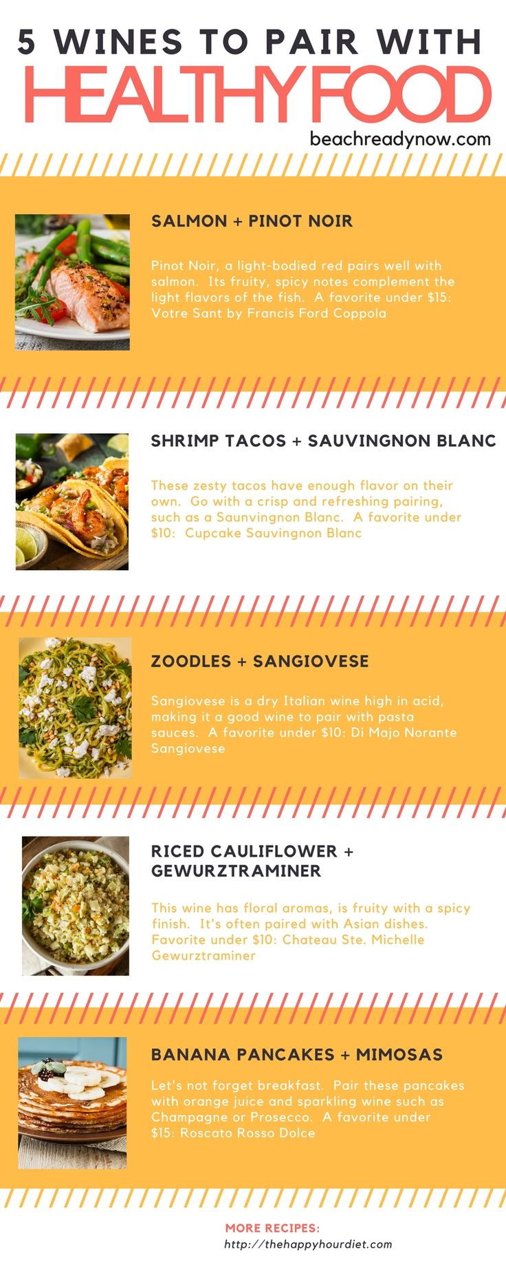 31 Best Healthy Meal Plans Images On Pinterest Healthy Meal with regard to What Are Some Healthy Meals To Eat