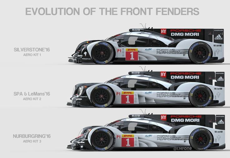 Evolution of the front fenders, #919hybrid in 2016