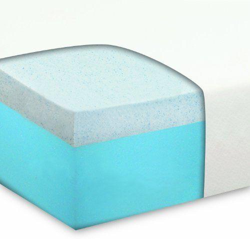 Sleep Studio Joy Blueflex 10 Inch Gel Memory Foam Mattress 20 Year
