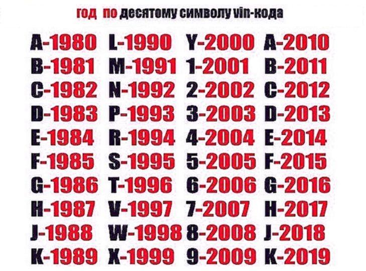 Продажа: Прицепы Дачи, Автодома, Дома на колесах б/у в Москве