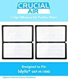 2 Idylis HEPA Air Purifier Filter Fits Idylis Air Purifiers IAP-10-280 Model # IAF-H-100D by Think Crucial