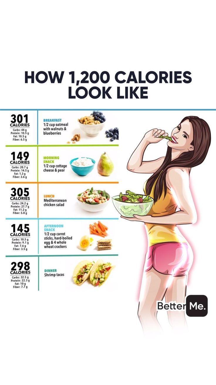 pasti a dieta e perdita di peso