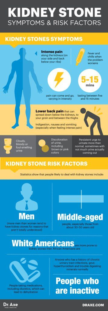 Kidney stone symptoms & risk factors - Dr. Axe