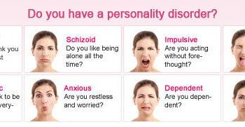 Straight, No Chaser: Personality Disorder Screening Quiz - Now It's Your Turn!