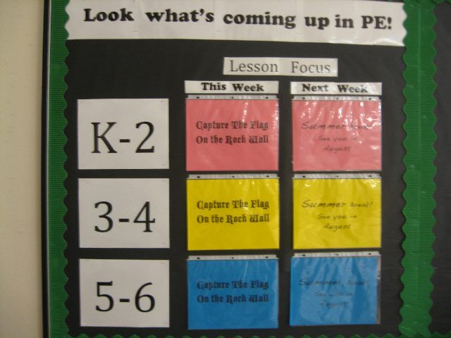 Whats coming up in Phys Ed