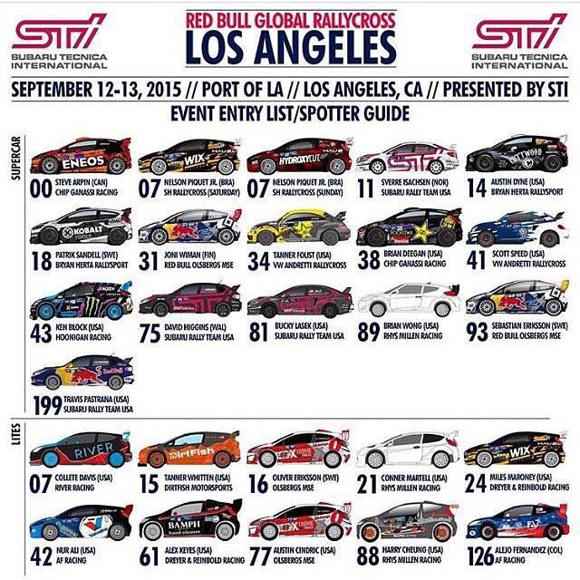 Anyone else going to this?! #racing #STI #subaru #wrx #rally