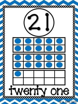 Number counting cards on pinterest pocket charts circles and number