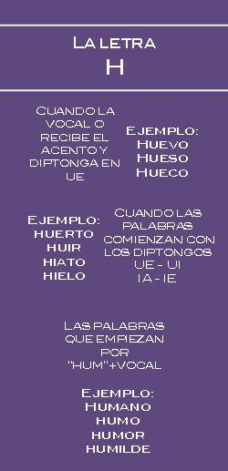 Uso de la letra H. #Tips #Gramatica #H