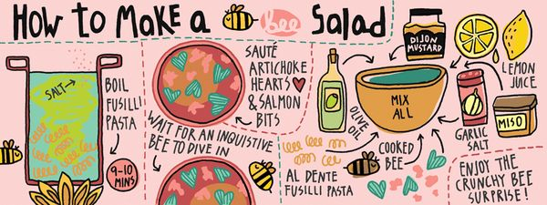 Illustrated Recipes by Doublexuan, via Behance