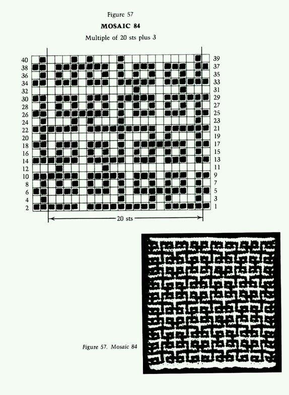 Mosaic Knitting Pattern Generator : 26 best mosaic knitting images on Pinterest Knitting patterns, Knitting sti...