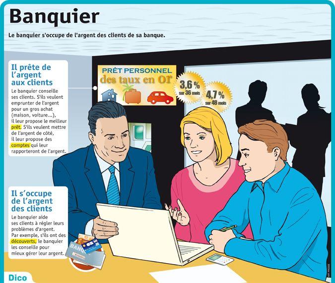 Fiche exposés : Banquier