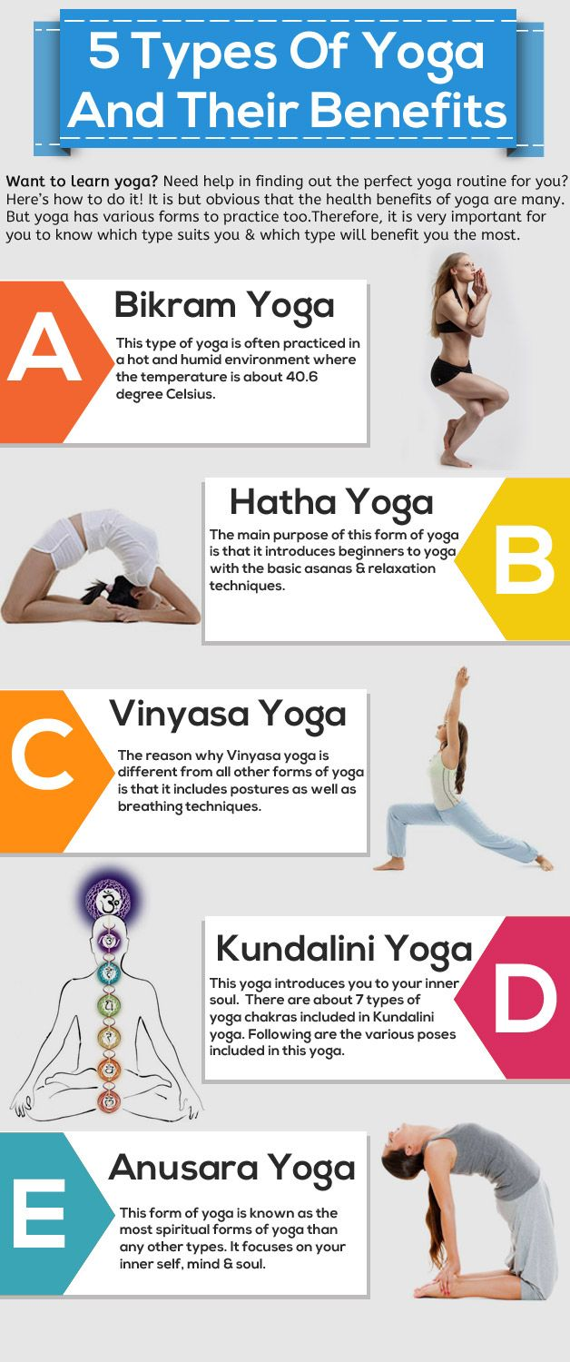 5 Types Of Yoga And Their Benefits.  More accurate information on link: http://www.yogajournal.com/basics/165
