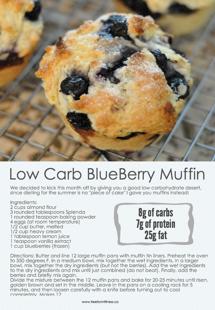 Blueberry Low Carb Muffin .. THM, use stevia
