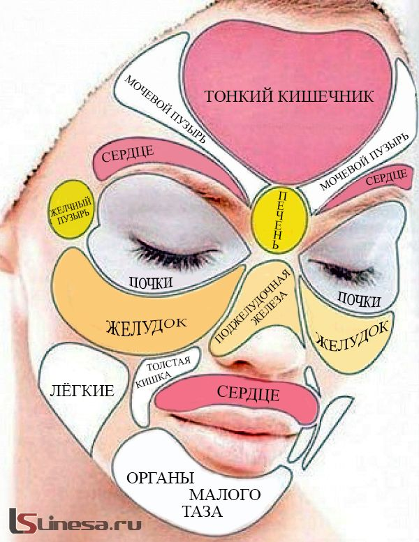 доп. Инфо заметно подтягивается овал лица, кожа становится увлажненной   Косметика для кожи лица