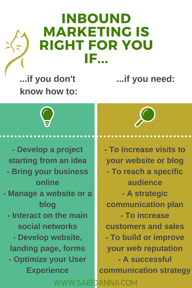 Best Web Marketing Services SabidannaCom Images On